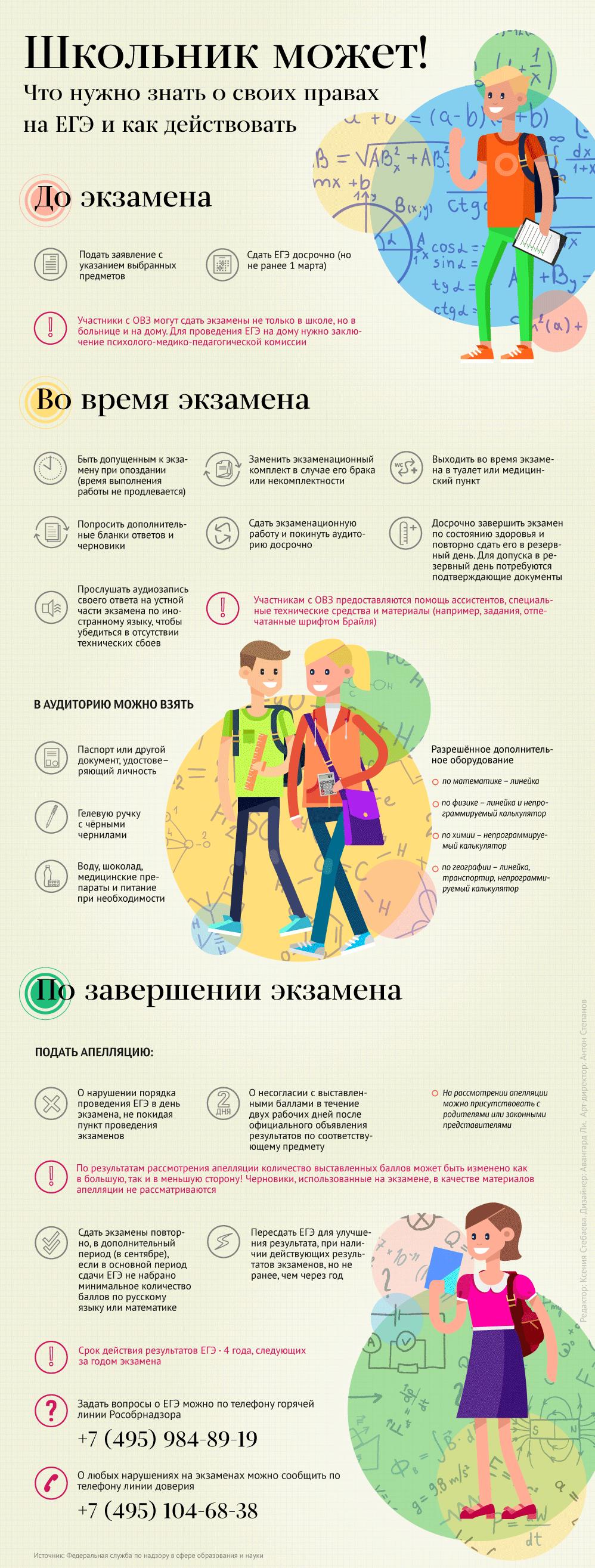 Инфографика ЕГЭ